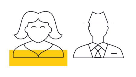 Kundenfokus - Personas Methode